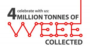 4 million tons of waste electrical and electronic equipment (WEEE) collected