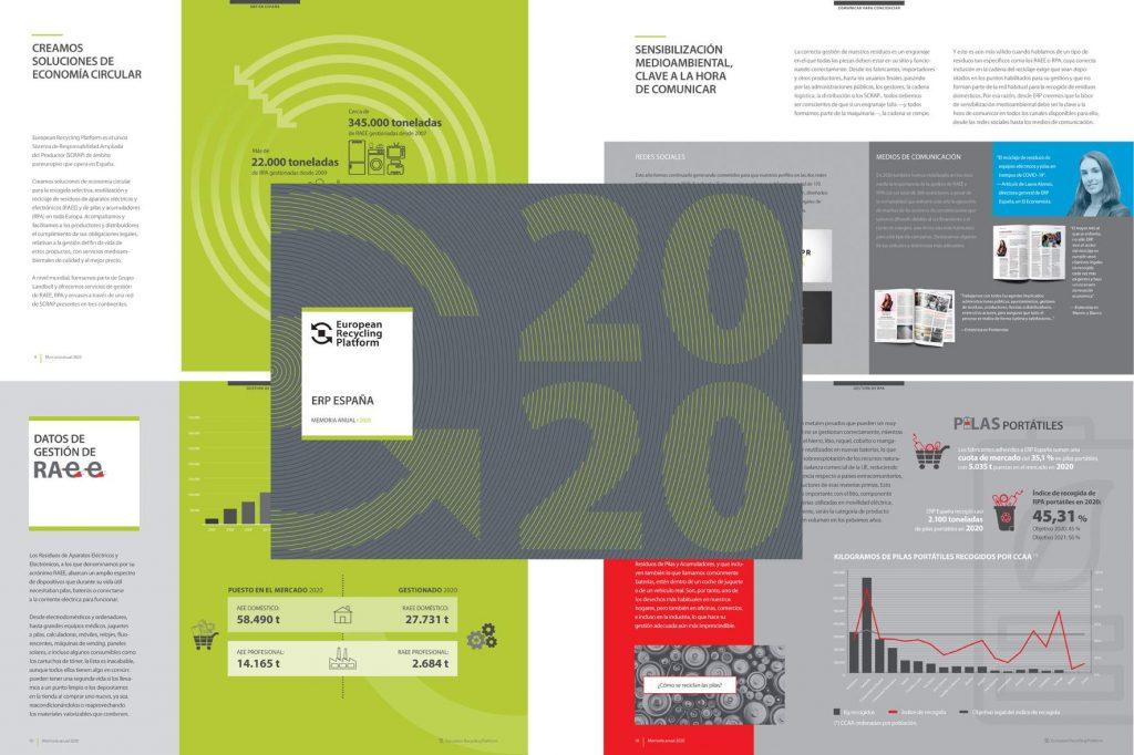 Páginas de la Memoria de actividades 2020 de ERP España