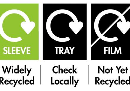 Image of OPRL labels